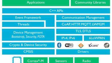 ARM lance un système d'exploitation pour les objets connectés