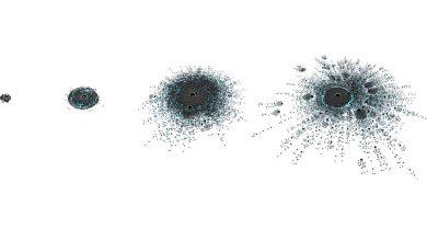 Photo de MIT : un laboratoire au chevet de Twitter