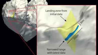 Photo of Mission Rosetta : les inconnues qui entourent Philae