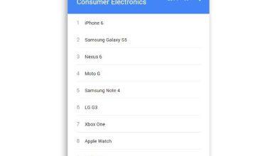 Photo of Google : l'iPhone 6 a été le gadget le plus recherché en 2014
