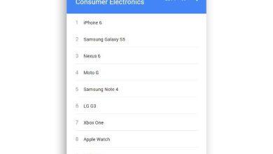 Photo of iPhone 6 : le gadget le plus recherché sur Google en 2014