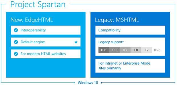 Spartan-Microsoft-photo-1