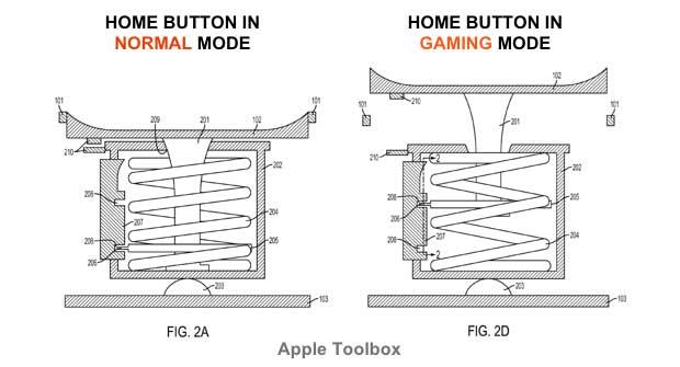 Brevet : un joystick intégré aux prochains iPhone ? 1