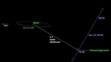 Un astéroïde passera très près de la Terre ce 26 janvier