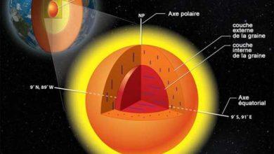 Photo of La Terre aurait un noyau dans son noyau