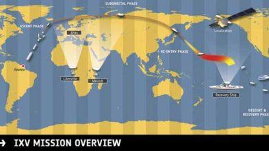 Photo de IXV : succès pour l'Europe de l'espace