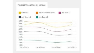 Photo de Android 5.0 plus stable qu'iOS 8
