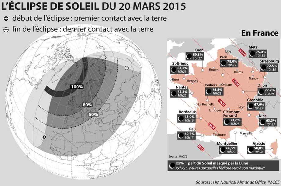 L'éclipse de soleil du 20 mars 2015.