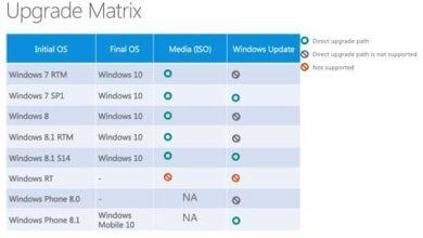 Microsoft annonce la fin de Windows RT