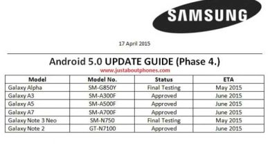 Android Lollipop : le planning de mise à jour de Samsung a fuité