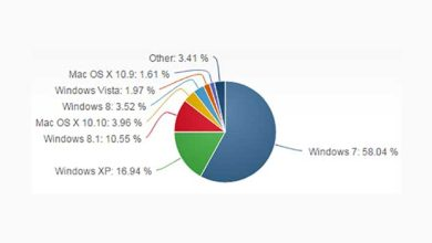 Windows XP : le support de Chrome s'arrêtera fin 2015