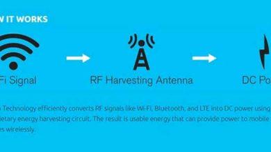 Photo of Nikola Labs veut récupérer l'énergie dans l'air pour recharger votre smartphone