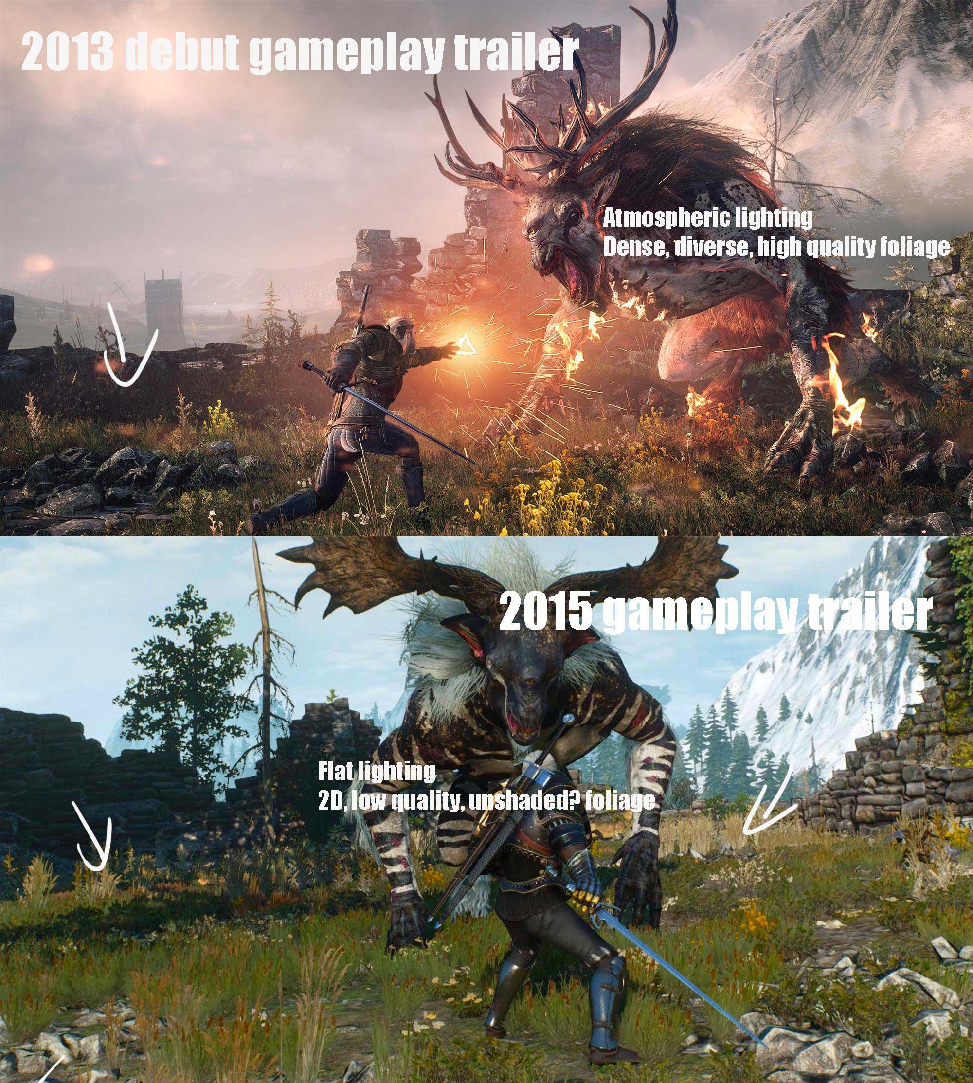 The Witcher 3 - Wild Hunt : ambitions à la baisse synonymes de déception