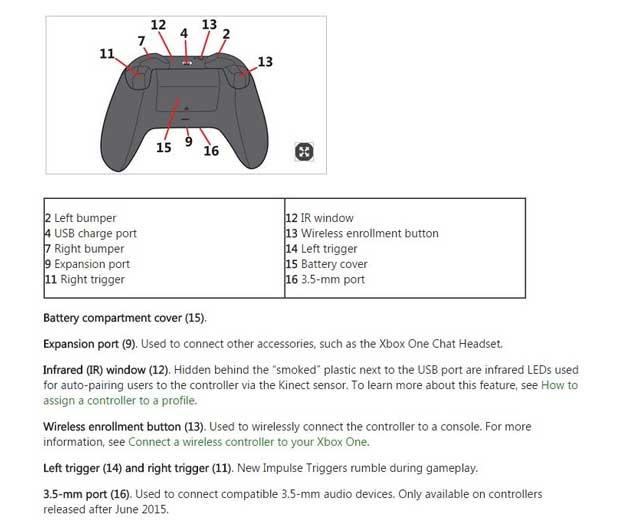 Vers une nouvelle manette Xbox One chez Microsoft en juin