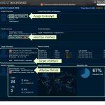 Proofpoint lance Threat Response 3.0