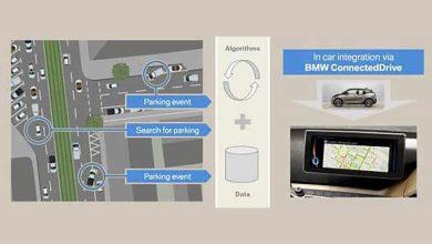 BMW Connected Drive : une appli pour trouver une place de stationnement