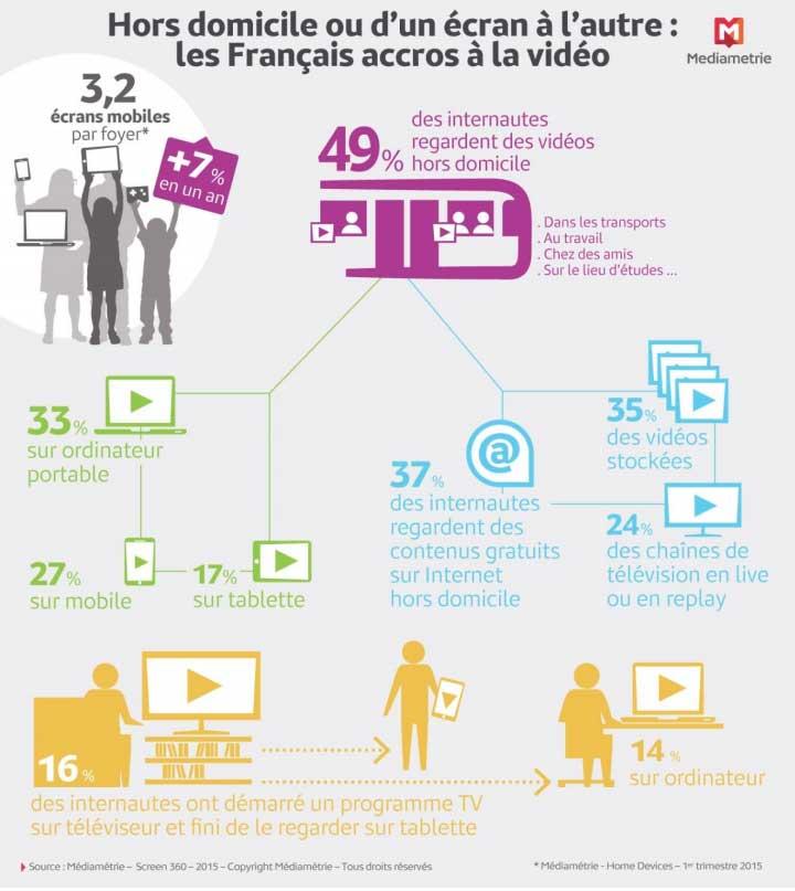 internautes-francais