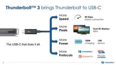 Photo de Thunderbolt 3 : Intel annonce 40 Gbps et un connecteur USB type-C