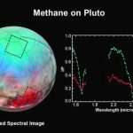 Pluton : les premières photos révèlent des montagnes