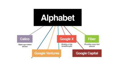 Alphabet Inc : Google a droit à une maison mère et se restructure