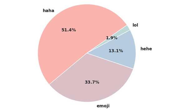 chart_002