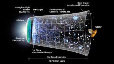Photo de L'Univers décline, il meurt de mort lente…