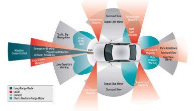 Photo de Il est facile de tromper le système Lidar des voitures autonomes