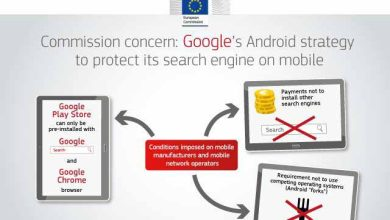 Photo of Accusations de la Commission européenne : Google réagit