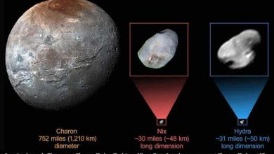 Photo of New Horizons : la NASA publie un comparatif de la glace des lunes de Pluton