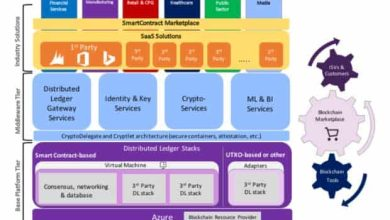 Photo of Microsoft annonce le Project Bletchley en tant que blockchain-as-a-service