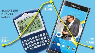 BlackBerry annonce la fin de la production de ses smartphones