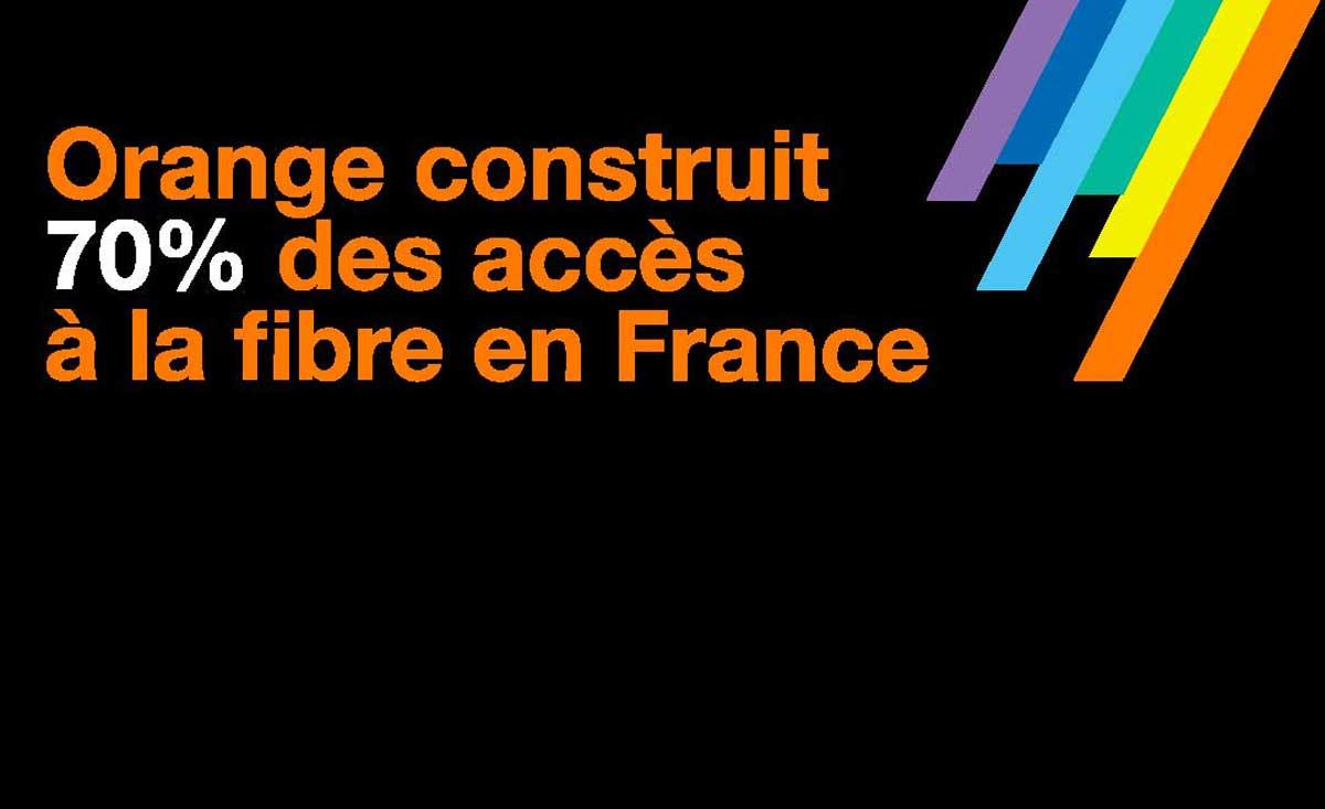 Orange construit 70% des accès à la fibre en France