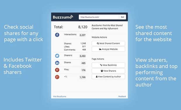 Extension BuzzSumo