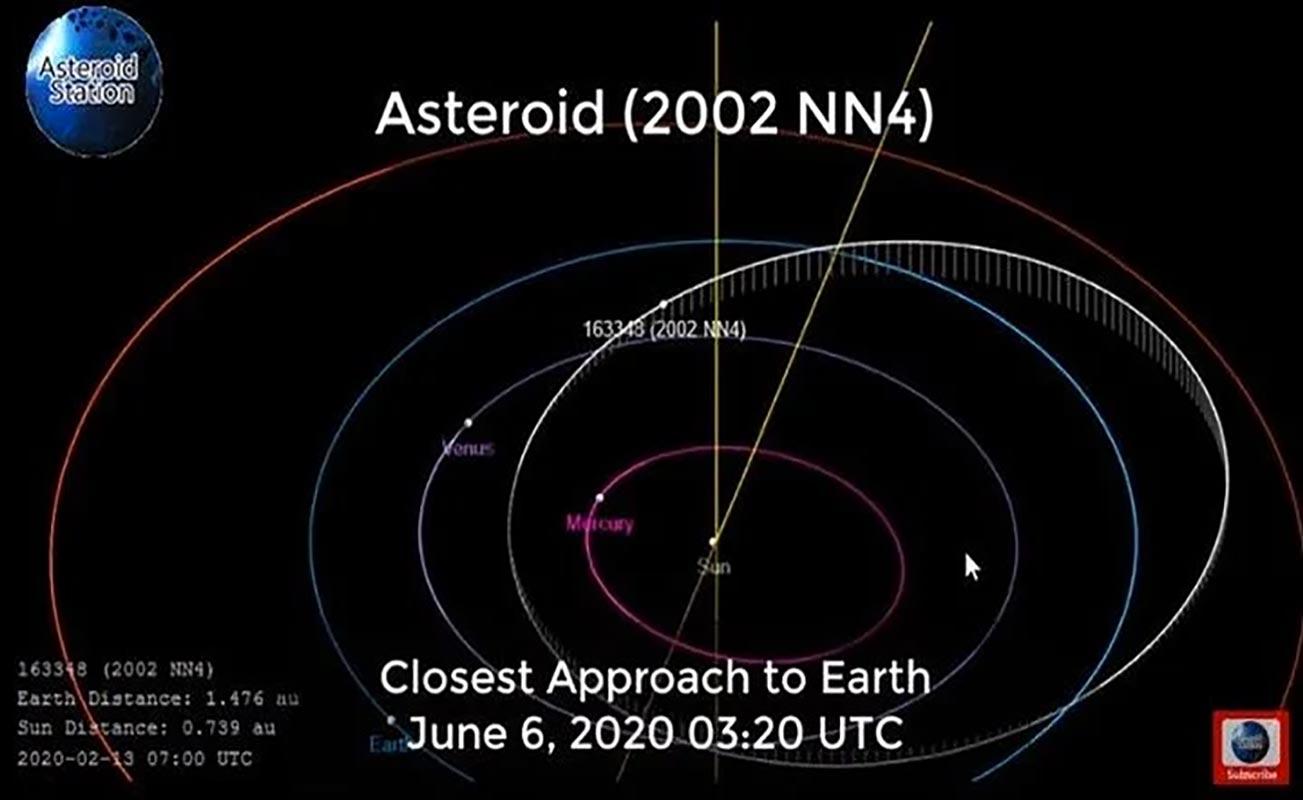 Images détectées de l'astéroïde Aton (2002 NN4).