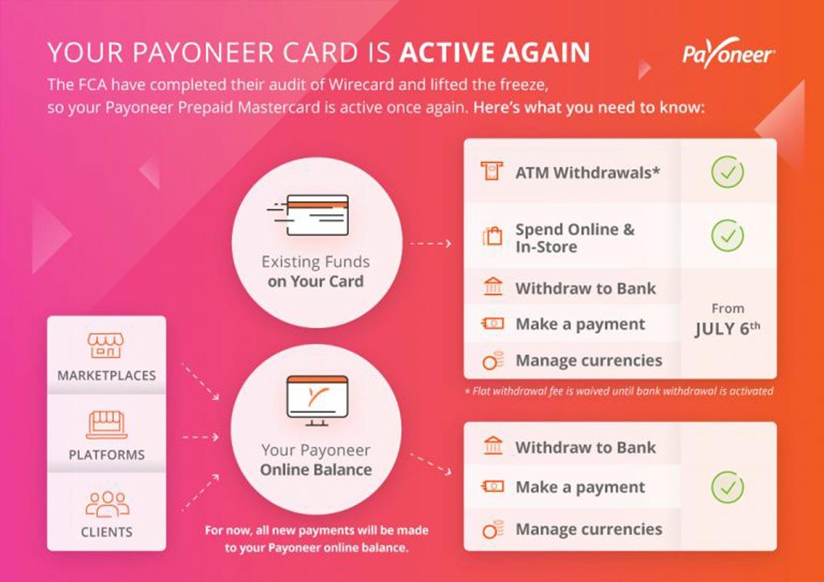 Payoneer : les fonds de votre carte prépayée sont désormais accessibles