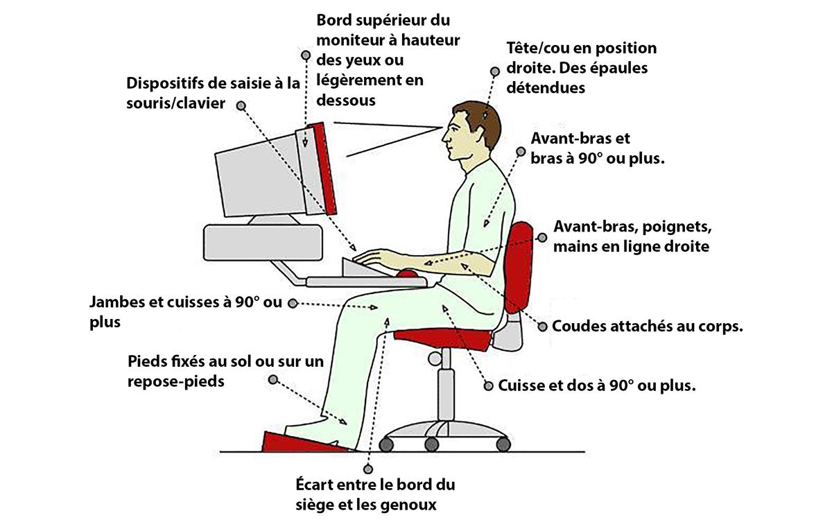 Des conseils pour s'asseoir correctement devant l'ordinateur