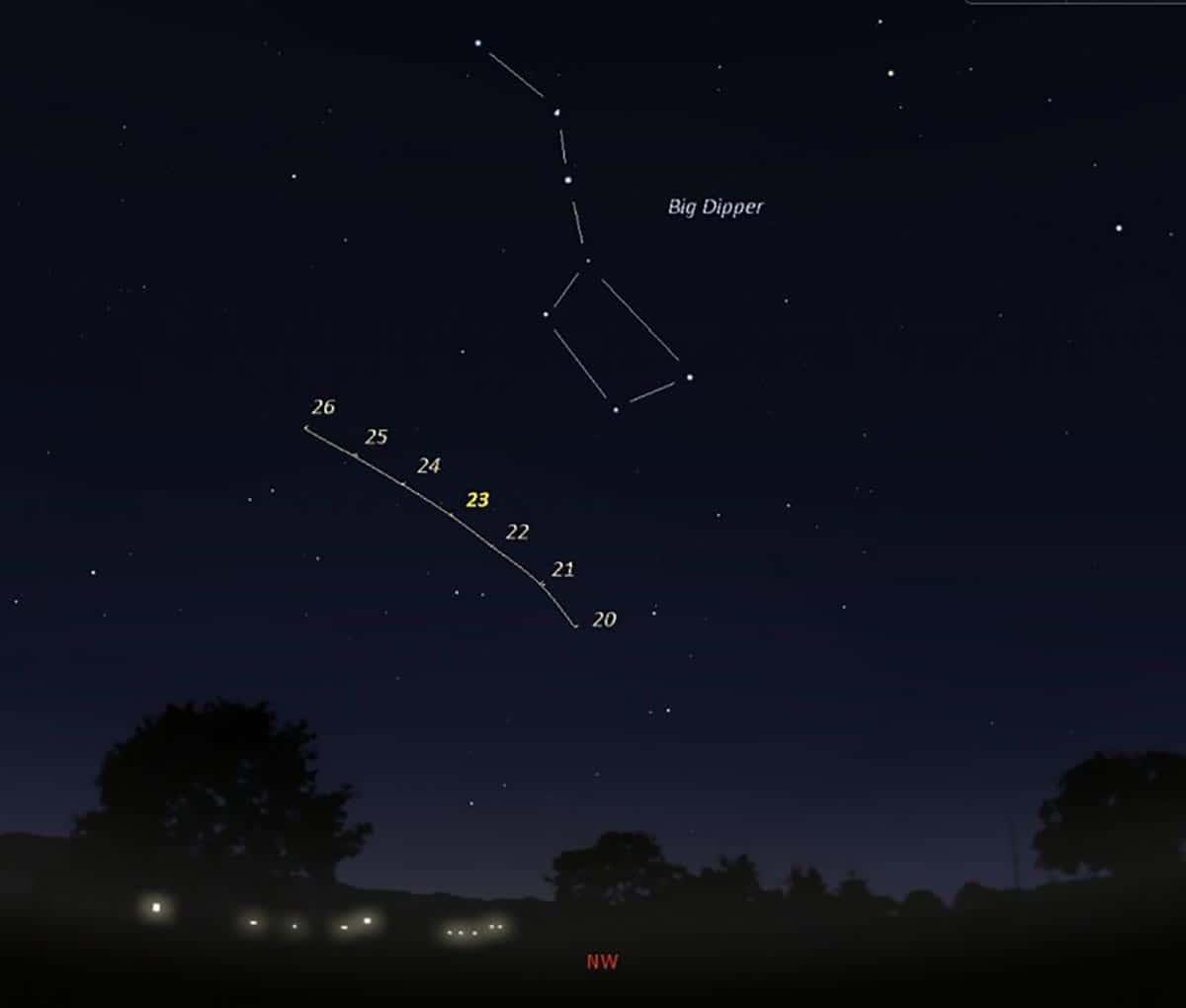 Localisation de la comète NEOWISE
