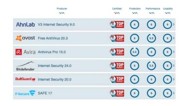 Photo of Liste de meilleurs antivirus pour Windows 10 en 2020