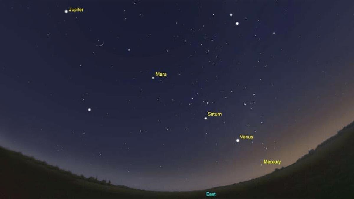 Ce dimanche, vous pouvez observer les 5 planètes dans le ciel.
