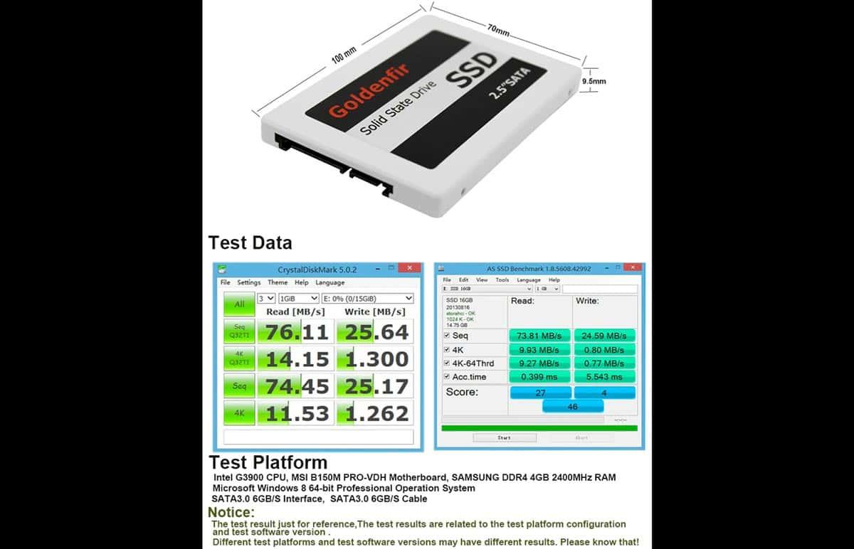 Le SSD de 1 To le moins cher au monde