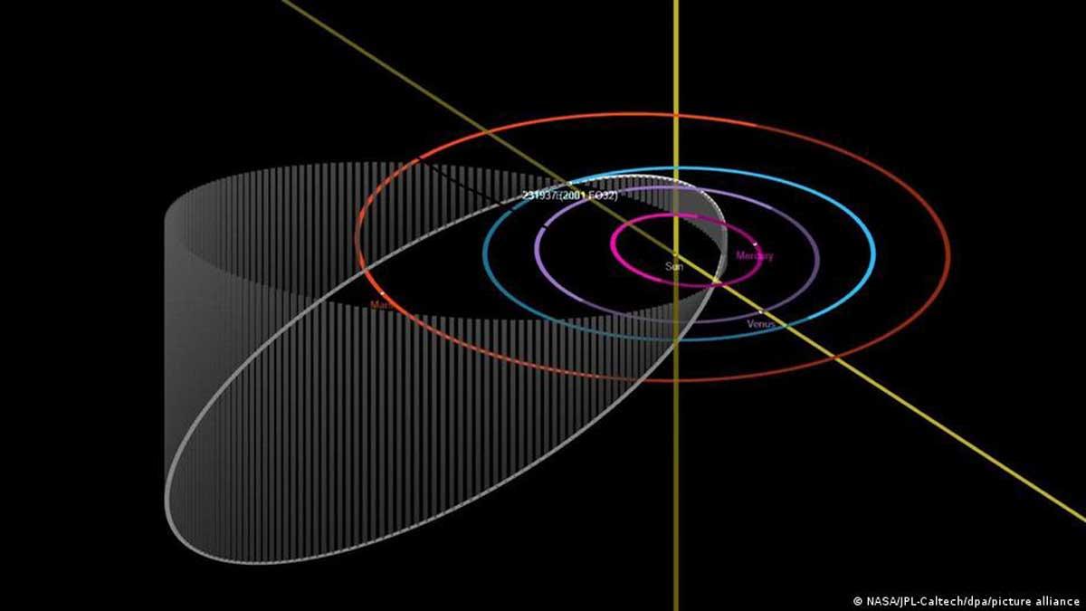 Un gros astéroïde s'approcherait de la Terre sans risque de collision